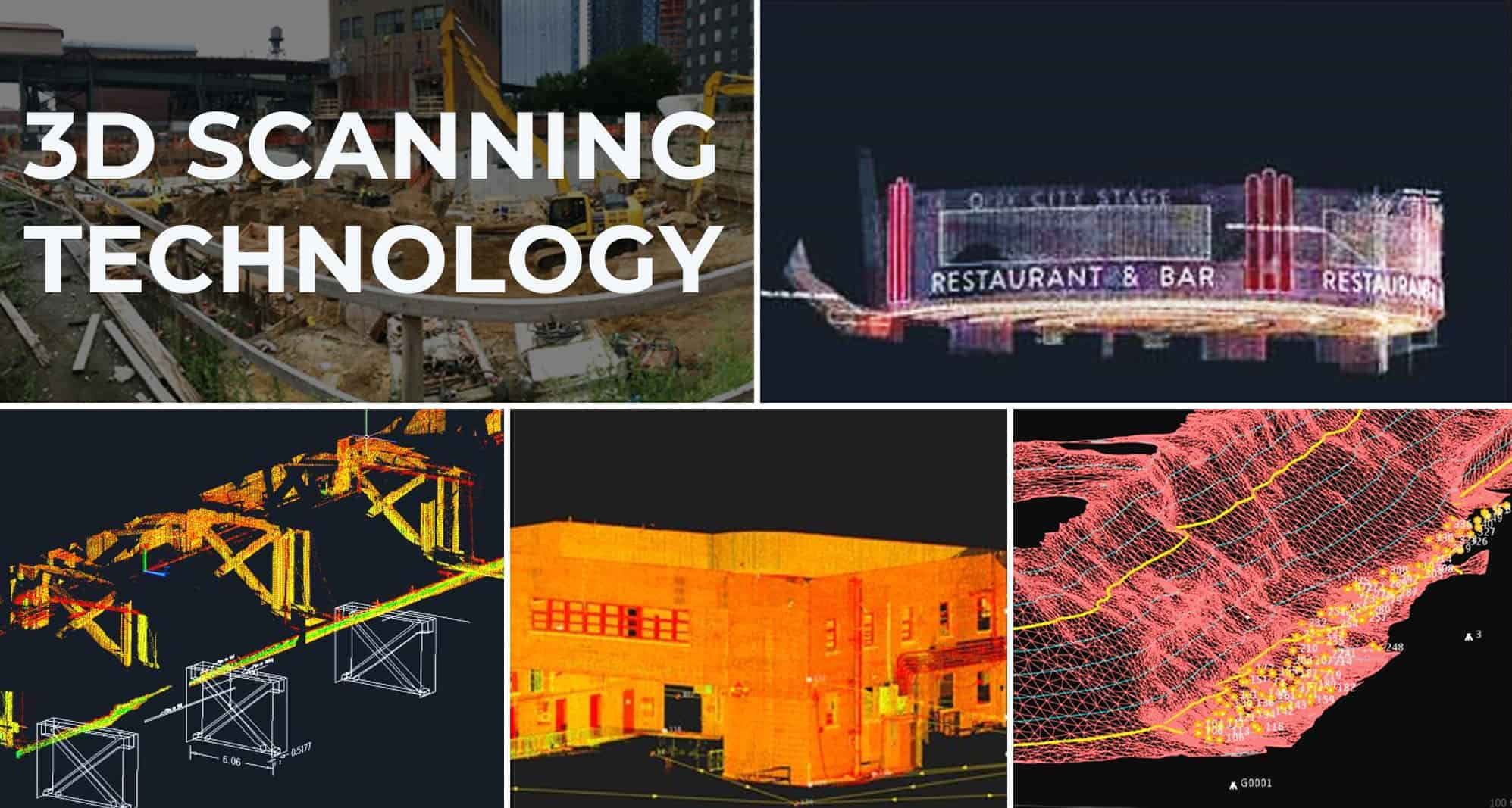 How does laser scanning and lidar technology work?